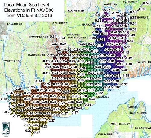 Local Mean Sea Level in Buzzards Bay
