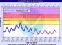woods hole hydrograph